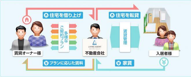 chiebukuro01_1